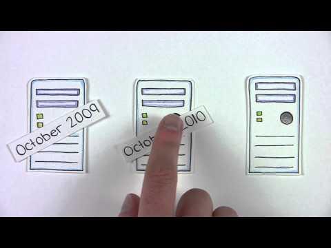 Virtual Dedicated Server Hosting