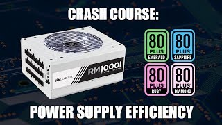 Here's How the 80+ PSU Rating System Works
