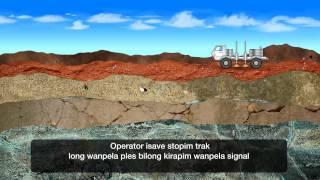 Seismic Imaging Animation
