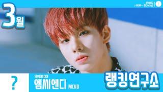 [랭킹연구소] 2020년 3월 보이그룹 순위 (남자아이돌 브랜드) | K-POP IDOL Boy Group Chart (March Brand)
