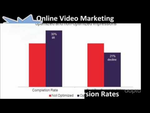 why optimize your youtube video ? (Video SEO)