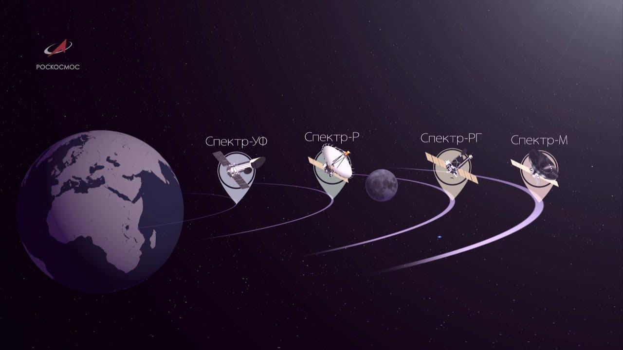 Российская космическая обсерватория «Спектр-РГ»