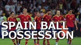 Spain - Ball Possession