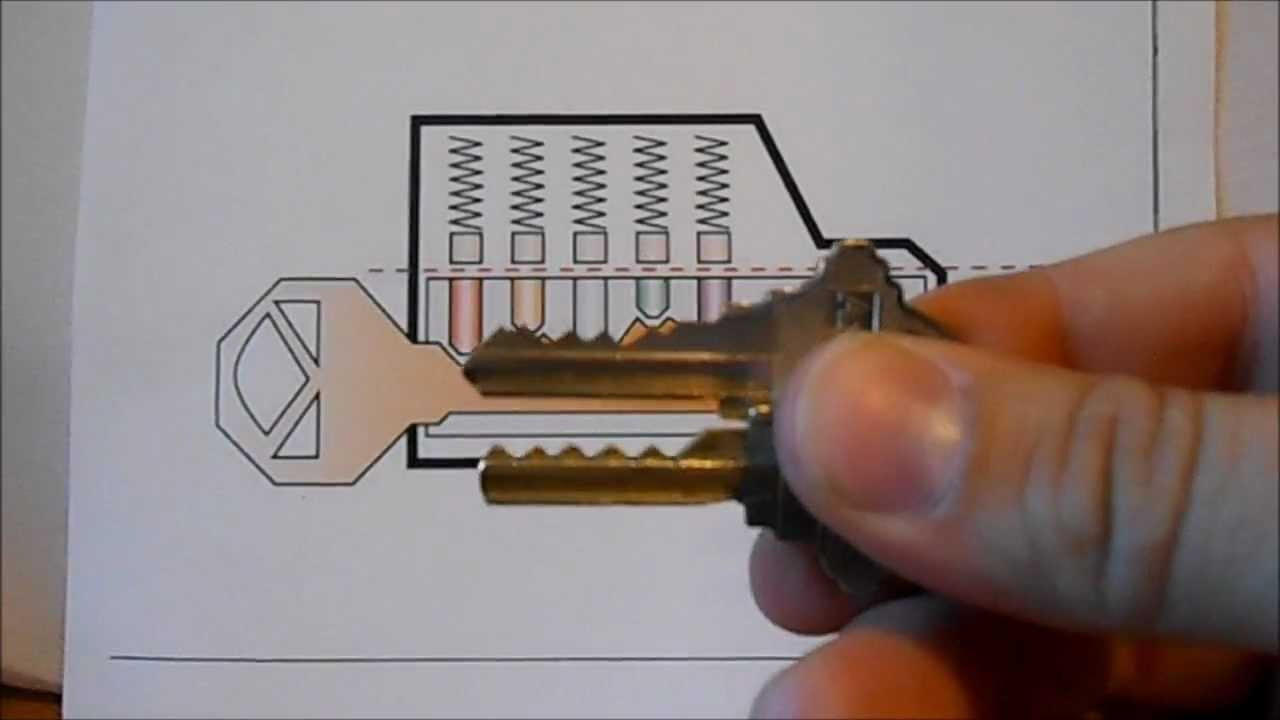 How To Unlock A Schlage Lock With A Bump Key And How To
