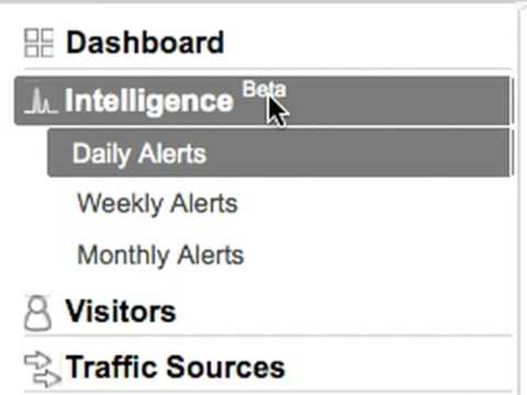 Google Analytics feature: Analytics Intelligence & Custom Alerts
