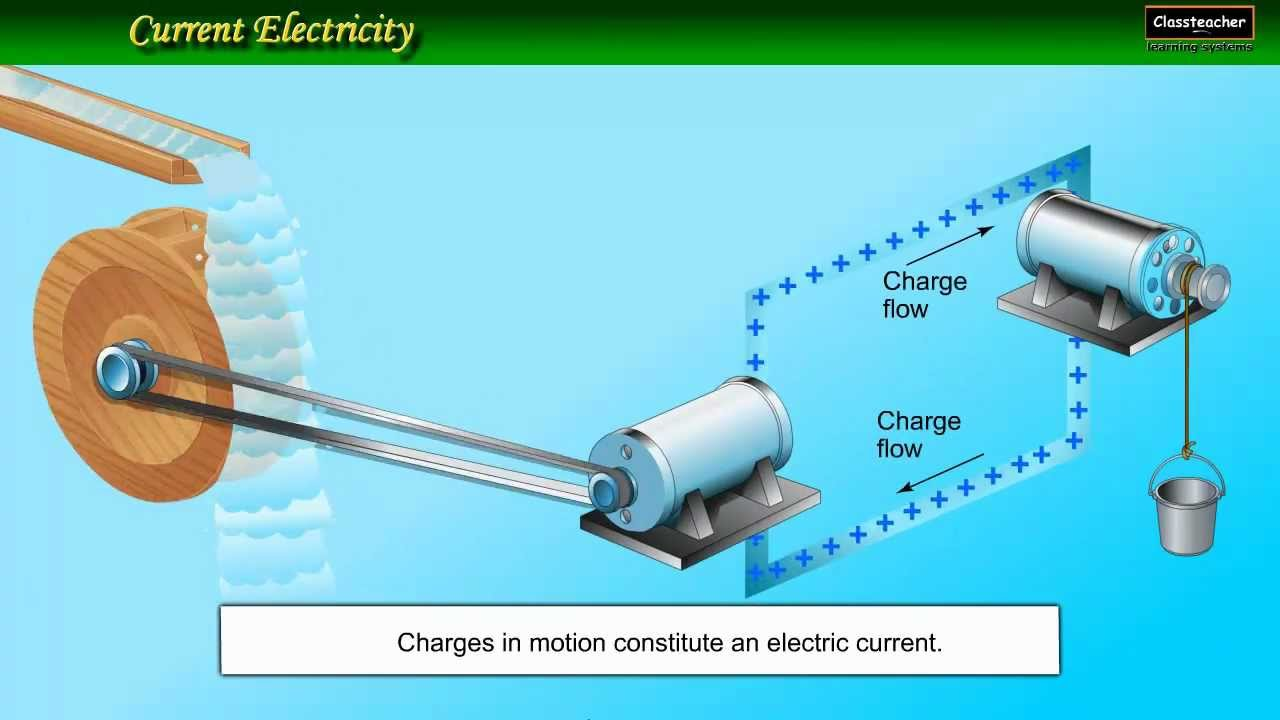 Electricity And Magnetism Physics Project On Current