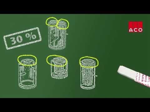 ACO Lipulift-C – Fettabscheider, Probenahme und Pumpstation