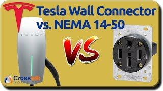 Tesla Wall Connector vs. NEMA 15-40
