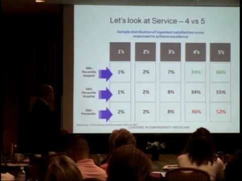 Customer Service Scores -- Taking 4s to 5s