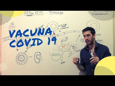 VACUNA MODERNA COVID19 (ARNm)