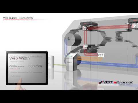 BSTeltromat Web Guiding Connected