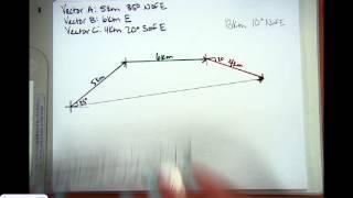 AP & Honors Physics Video 2.5 Lost Hiker