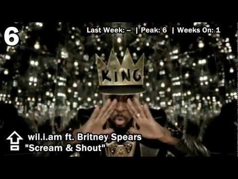 Top 50 Songs: January 2013 (01/26/13)