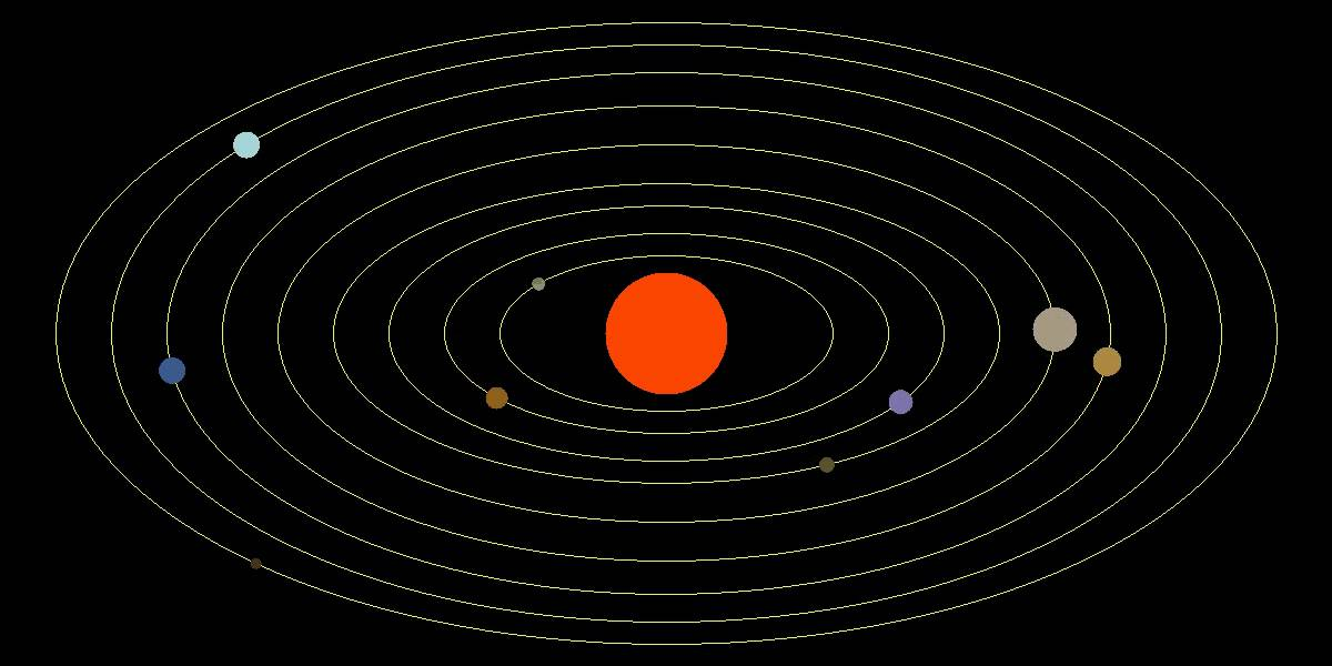 Animated Moving Solar System - Pics about space