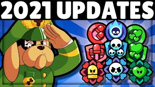 Brawl Stars 2021 Update Predictions | 3 MAJOR Issues to be addressed