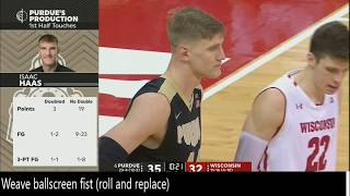 "Matt Painter ""Purdue"" set plays"