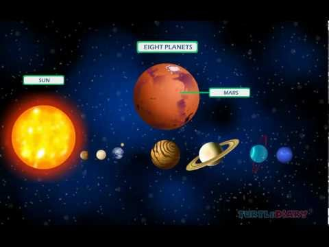 teaching the solar system - photo #18