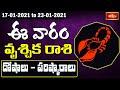 Scorpio Weekly Horoscope By Dr Sankaramanchi Ramakrishna Sastry | 17 Jan 2021 - 23 Jan 2021