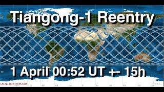 Tiangong 1 Reentry Predictions - April 1st