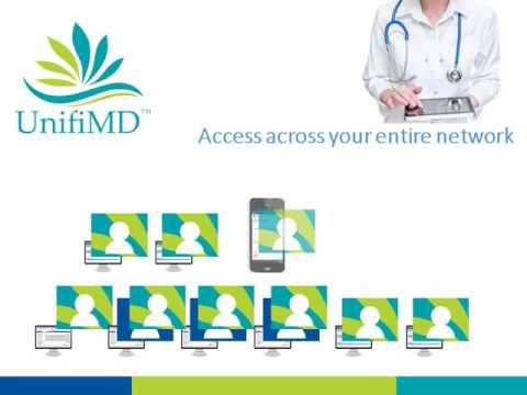 UnifiMD Medication Management