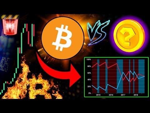 Bitcoin Losing Momentum?! Should You Buy ALTCOINS Instead? You Need to See This Data First!