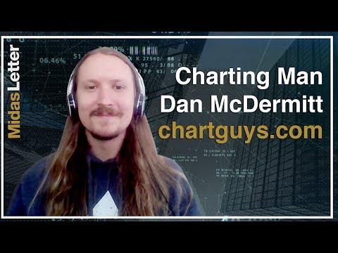 Charting Man Dan on Cryptocurrency Landscape (SPX, BTCUSD, CGC, ACB)