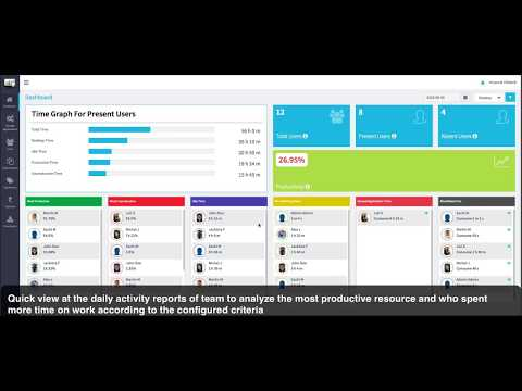 Automated Time Tracking Software | DeskTrack Demo | Employee Activity Monitoring