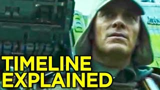 Alien Covenant - ALIEN TIMELINE EXPLAINED (All Alien Movies!)