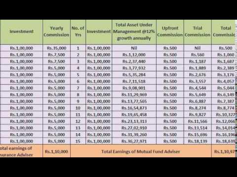 life insurance agent salary