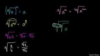 Pravila za računanje z n-timi koreni