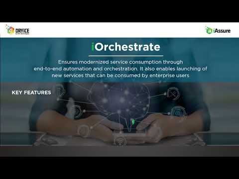 iAssure – World's First And Only Integrated AI-led Service Assurance Platform