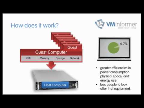 A simple explanation of virtualization (virtual computing