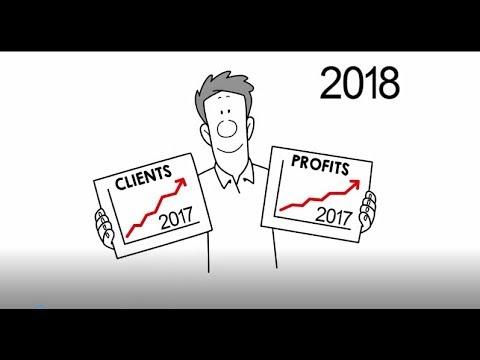2018 Digital Marketing Trends