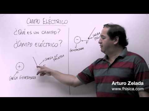 Campo eléctrico 1