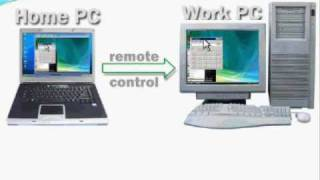 How to access remote PC via Internet