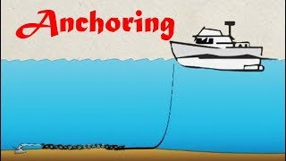 Quick guide for anchoring powerboats
