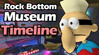 BFBB: Evolution of the Rock Bottom Museum