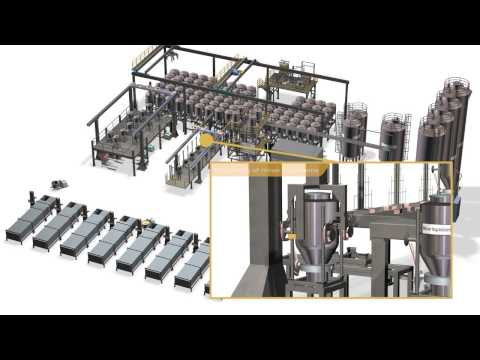 ReciPure® System Cookie Herstellung │ Cookie production