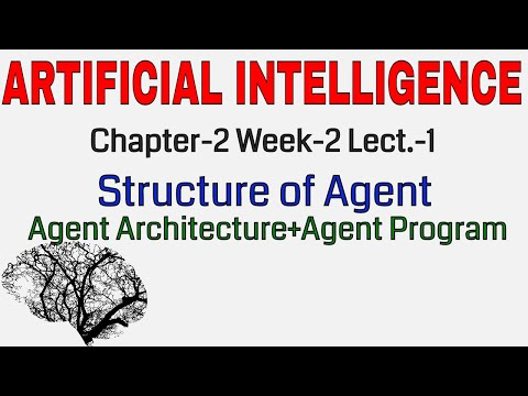 Artificial Intelligence | Structure of Agent | Architecture of Agent | Agent Program
