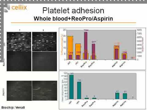 Cellix Webinar: Thrombosis