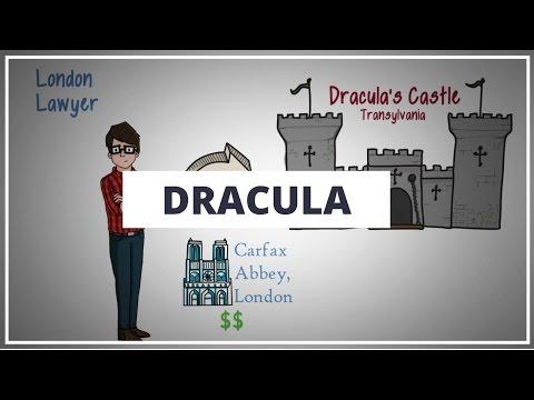 DRACULA BY BRAM STOKER // ANIMATED BOOK SUMMARY