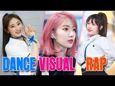 IZ*ONE RANKING IN DIFFERENTS CATEGORIES (Dance, Vocal, Rap & Visual)