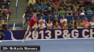 My Top 20 Favorite Female Gymnasts of All Time