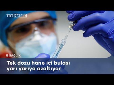BioNTech aşısının koruma oranı yüzde 90'ın üzerinde
