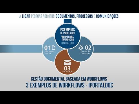 iPortalDoc - Gestão de Documentos e Processos baseada em Workflows