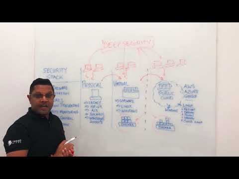 Whiteboarding: Run Anywhere for DevOps
