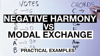 Tutorial: Writing Melodies With Negative Harmony and Modal Exchange [Practical Examples]