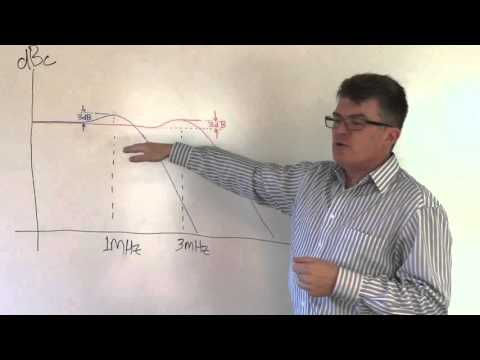 Choosing the PLL Bandwidth for Zero Delay Buffers in PCIe Timing Systems
