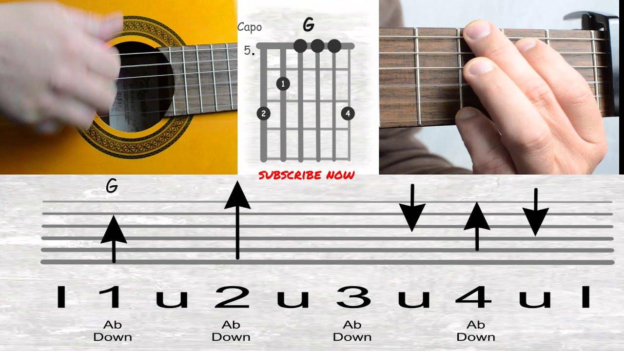 vance joy riptide tutorial guitar lesson chords lyrics youtube. Black Bedroom Furniture Sets. Home Design Ideas
