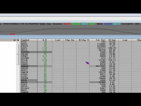 Nadex binary options login